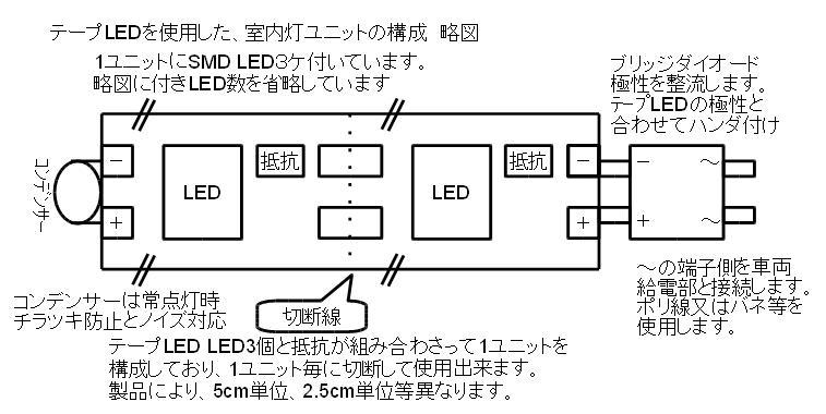 室内灯ユニット