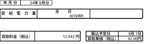8月の受給電気販売金額_R