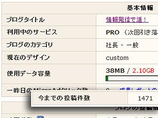 ブログのサーバ容量