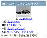 CR-Xが一番