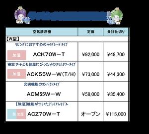 空気清浄機価格表 (1)