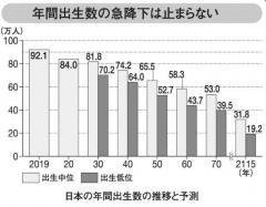 コロナ禍で急加速する「社会の老化」…これから日本が直面する「厳しすぎる現実」