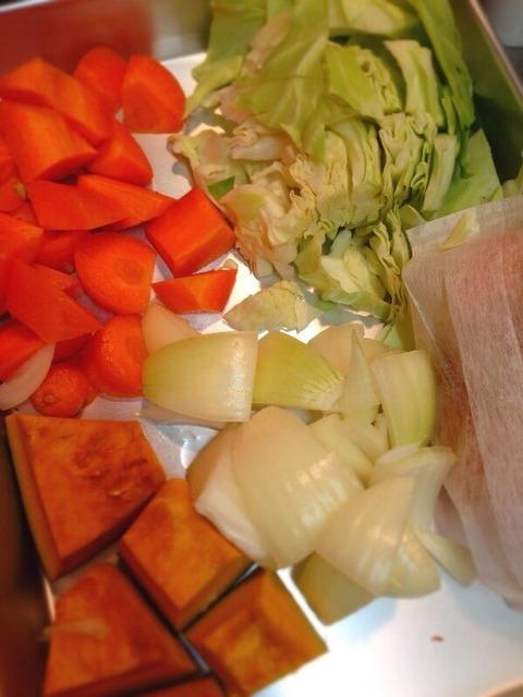 基本の野菜スープの材料