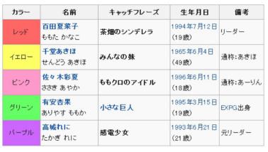 【7/4】ももクロ話題まとめ「桃神祭チケット3次一般抽選追加販売・ももクロwiki千堂あきほ?」