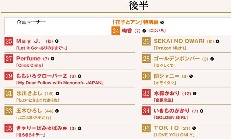 第65回NHK紅白歌合戦 ももクロ実況・感想