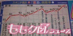 m2014_01_07_a_@kinotaka_xyz01_300_150