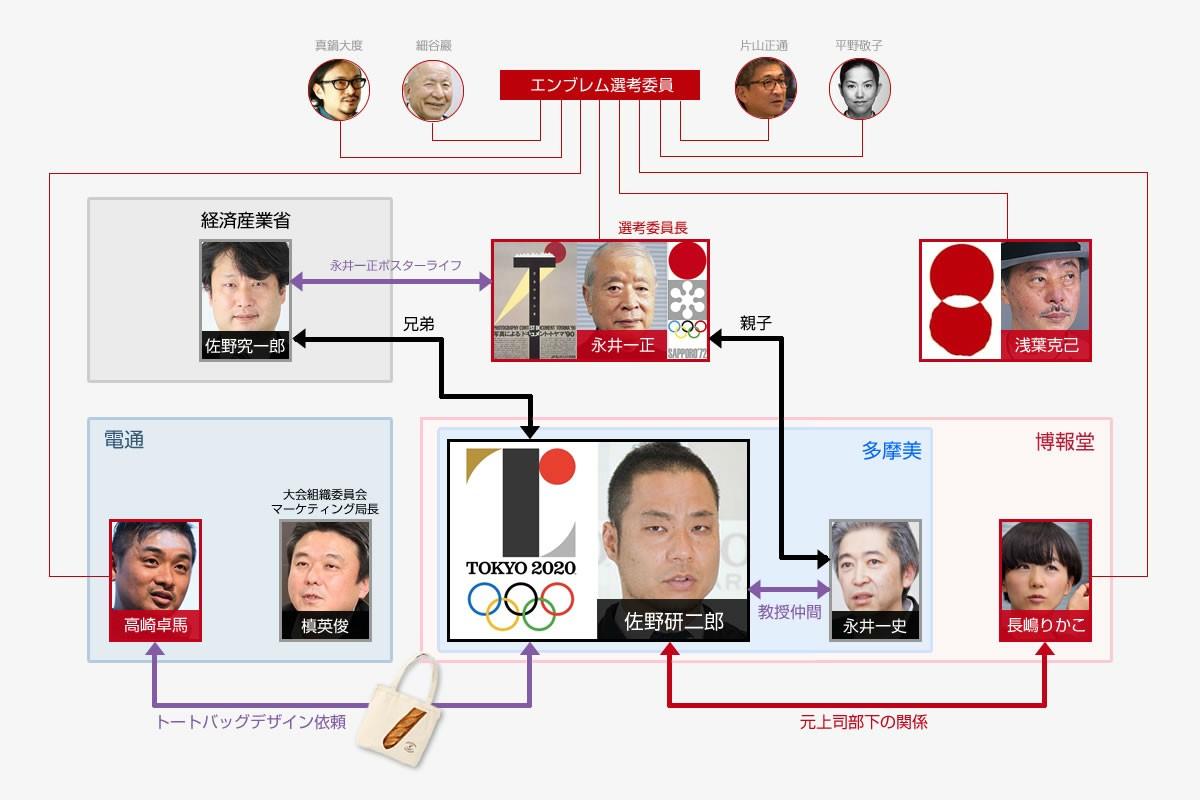 http://livedoor.blogimg.jp/mona_news/imgs/7/f/7f652d33.jpg