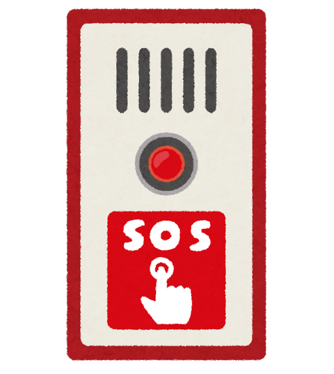 train_sos_button