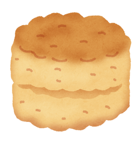 sweets_scone