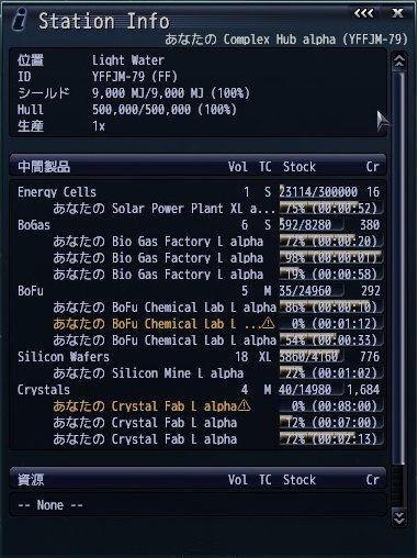 x3_spp_complex