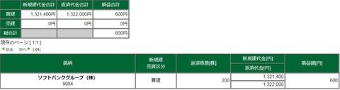 20200831損益松井