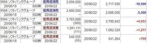 20200618損益2
