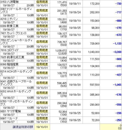 201909クロス取引諸経費夫