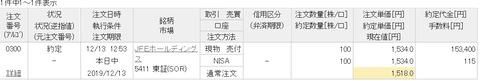 JFE売り20191213