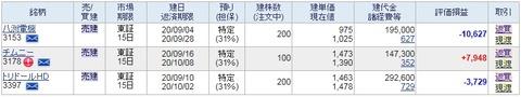 202009優待最終夫6