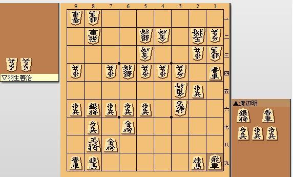 shogi-kiou2