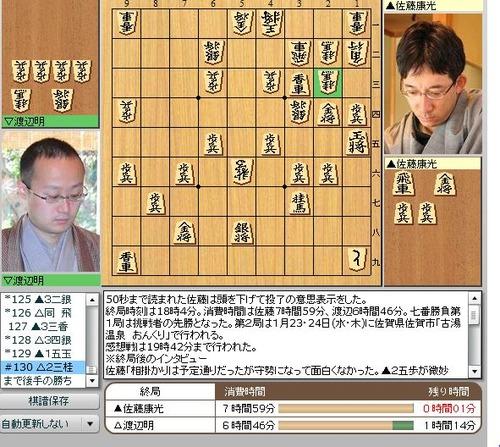 shogi-oushou1-1
