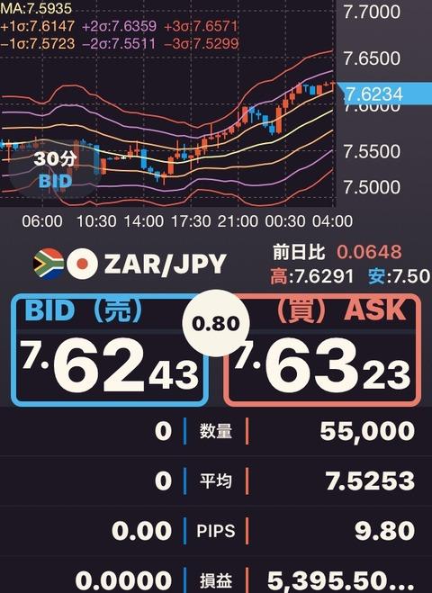 20200107zar