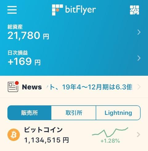 20200215bit