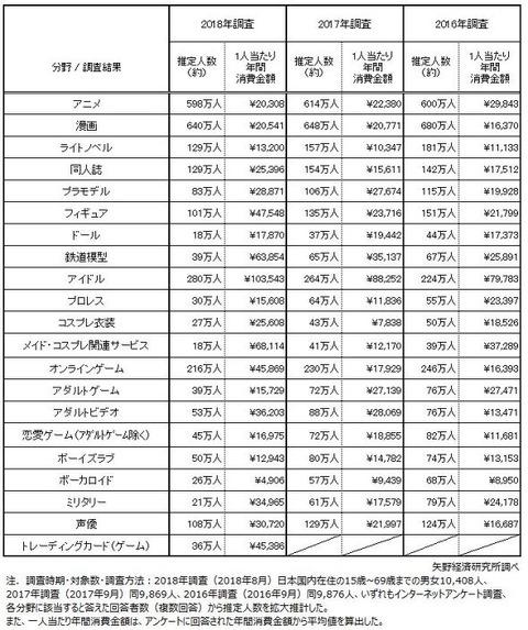 yano_otaku_01