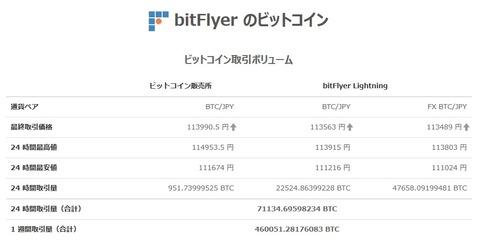 bitcoin_0202