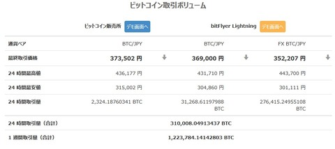 bitcoin_rankouka