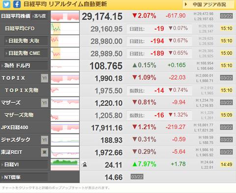 nikkei_0322