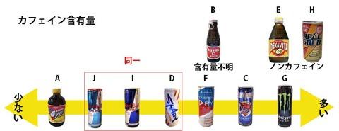 energydrink-hikaku_1