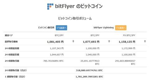 bitcoin0217