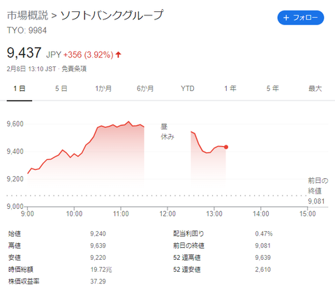 softbank_g