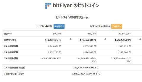 bitcoin0218