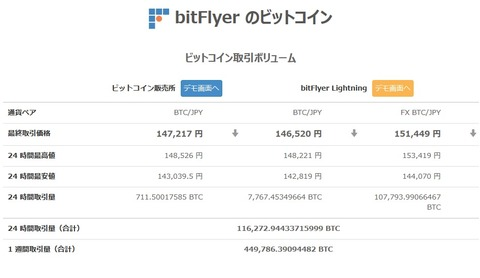 bitcon_up
