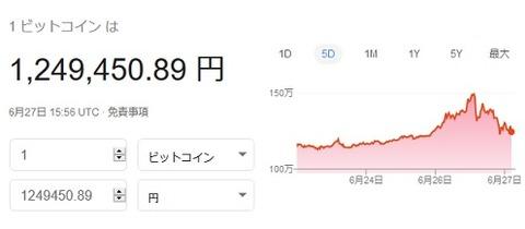 bitcoin_0628