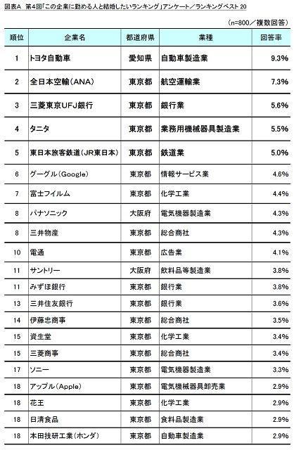 ranking (1)
