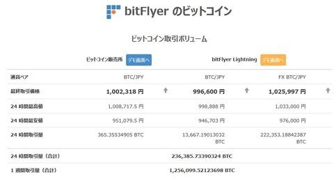 bitcoin_1126