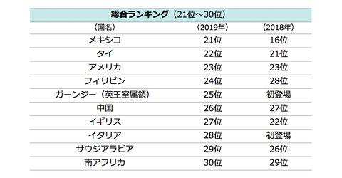 kawamura_HSBC_21-30