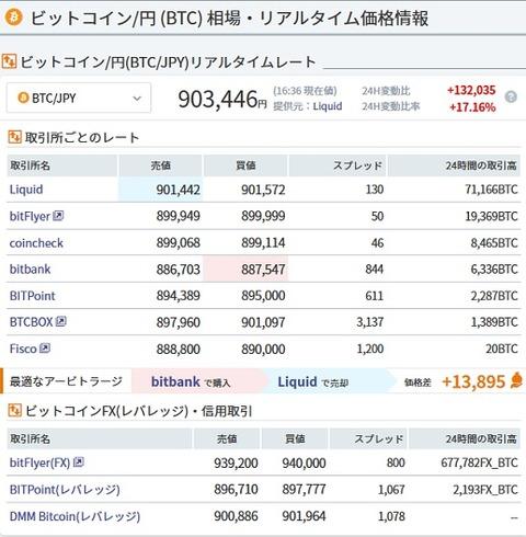 bitcoin_0514