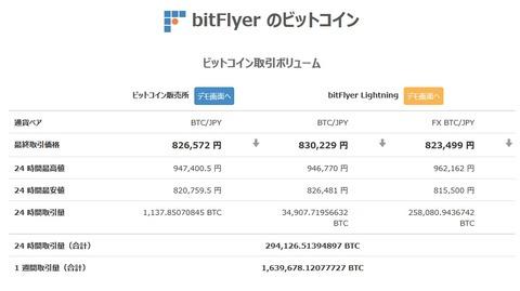 bitcoin0205