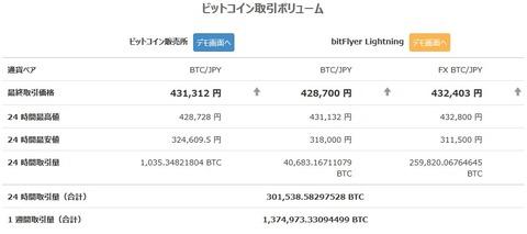 bitcoin_warosu