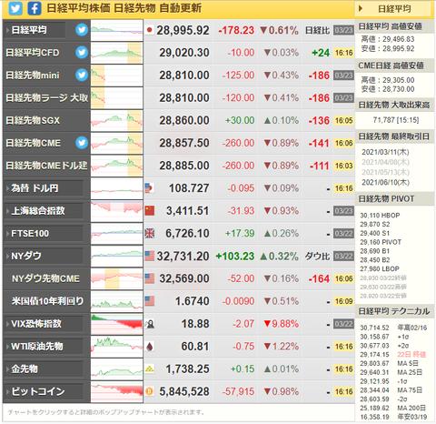 nikkei_03232