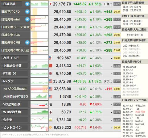 nikkei_0329