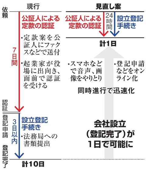 AS20180429002237_comm
