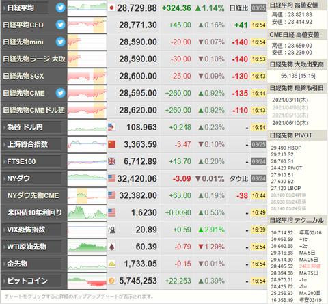 nikkei_0325