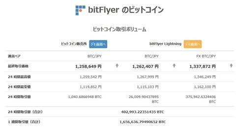 bitcoin_1129