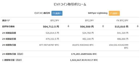 bitcoin_nesage