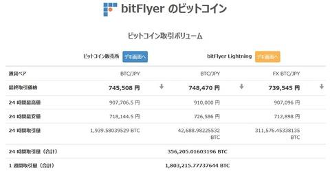 bitcoin0206