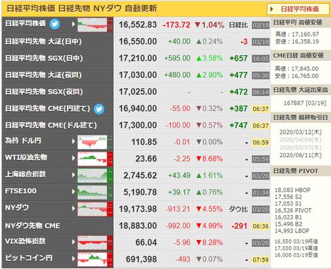 nikkei_0321
