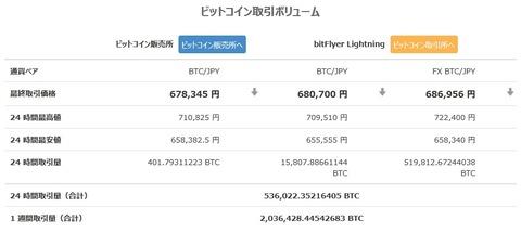 bitcoin_0623