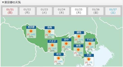 【悲報】東京、今週は寒すぎる・・・。