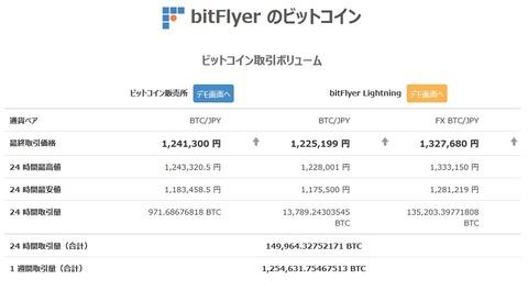 bitcoin_0306